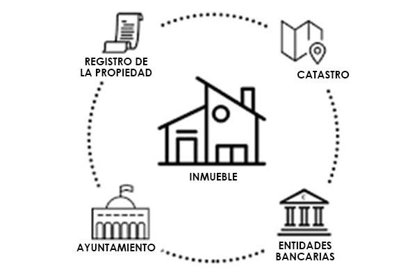 gestion-inmobiliaria3-tenerife
